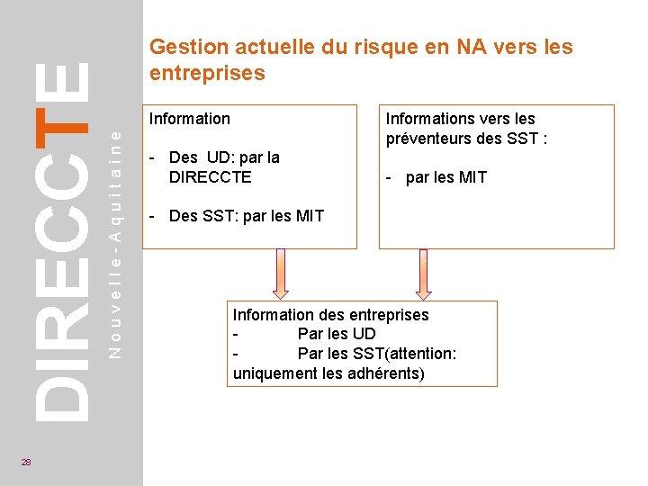 Information Nouvelle-Aquitaine DIRECCTE 28 Gestion actuelle du risque en NA vers les entreprises Informations