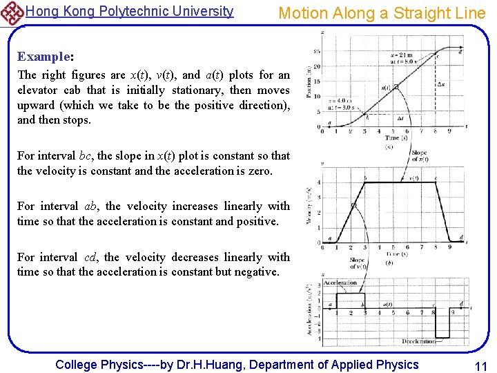 Hong Kong Polytechnic University Motion Along a Straight Line Example: The right figures are