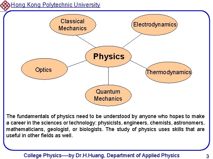 Hong Kong Polytechnic University Classical Mechanics Electrodynamics Physics Optics Thermodynamics Quantum Mechanics The fundamentals
