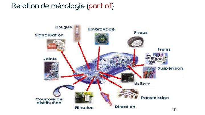 Relation de mérologie (part of) 10