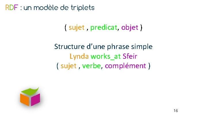 RDF : un modèle de triplets ( sujet , predicat, objet ) Structure d'une