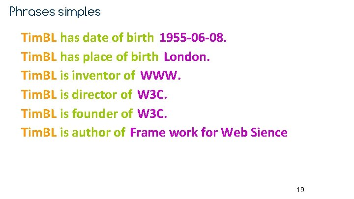 Phrases simples Tim. BL has date of birth 1955 -06 -08. Tim. BL has