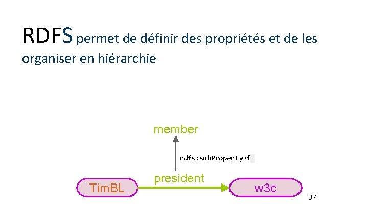 RDFS permet de définir des propriétés et de les organiser en hiérarchie member rdfs: