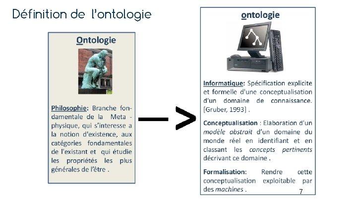 Définition de l'ontologie 7