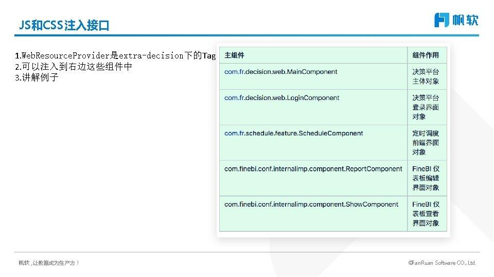 JS和CSS注入接口 1. Web. Resource. Provider是extra-decision下的Tag 2. 可以注入到右边这些组件中 3. 讲解例子 帆软,让数据成为生产力! ©Fan. Ruan Software CO.
