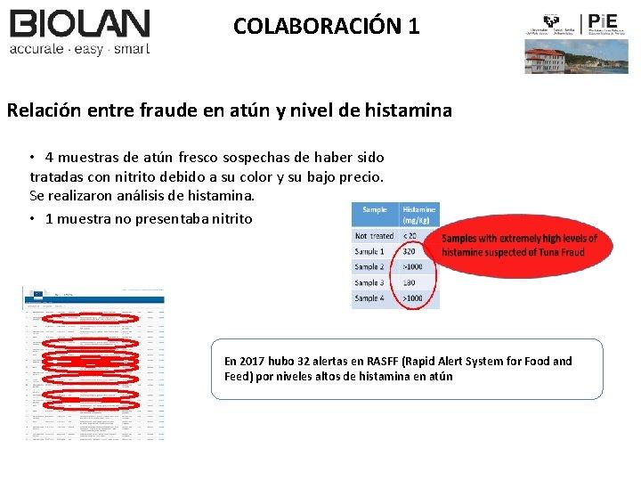 COLABORACIÓN 1 Relación entre fraude en atún y nivel de histamina • 4 muestras