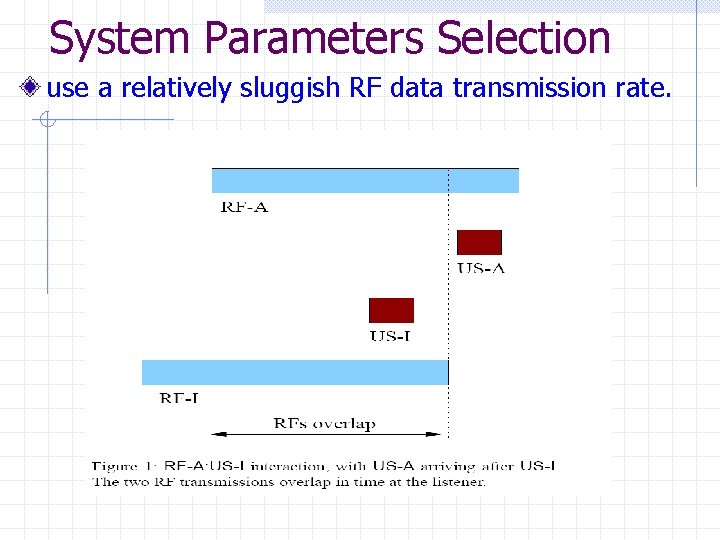 System Parameters Selection use a relatively sluggish RF data transmission rate.