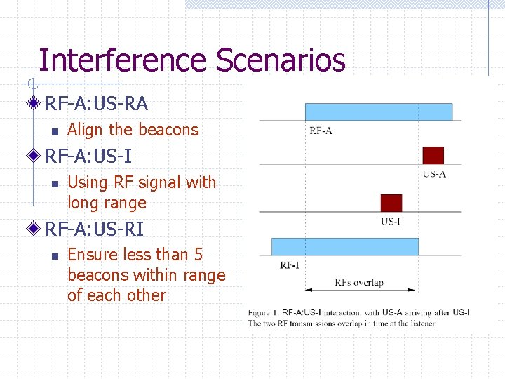 Interference Scenarios RF-A: US-RA n Align the beacons RF-A: US-I n Using RF signal
