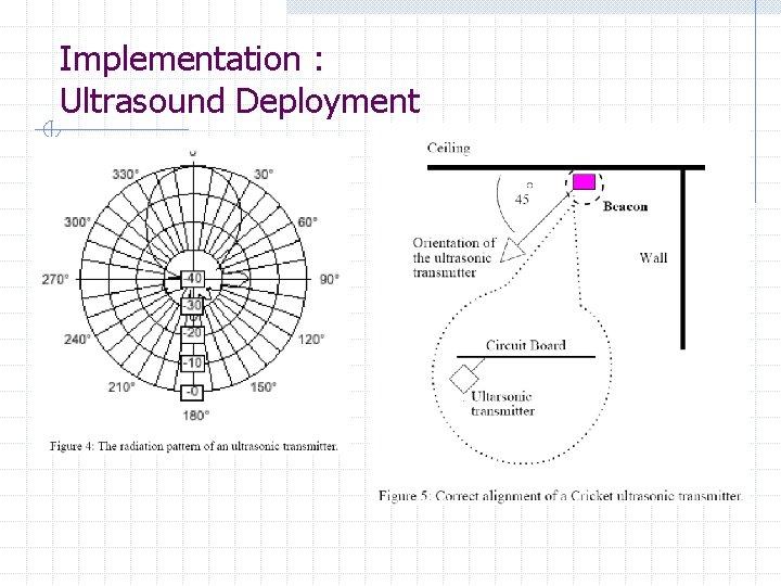 Implementation : Ultrasound Deployment