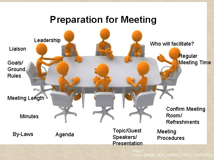 Preparation for Meeting Leadership Who will facilitate? Liaison Regular Meeting Time Goals/ Ground Rules