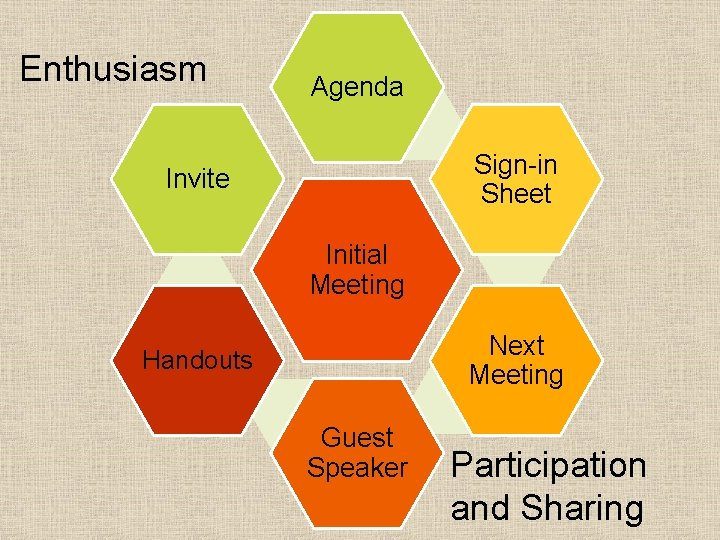 Enthusiasm Agenda Sign-in Sheet Invite Initial Meeting Next Meeting Handouts Guest Speaker Participation and