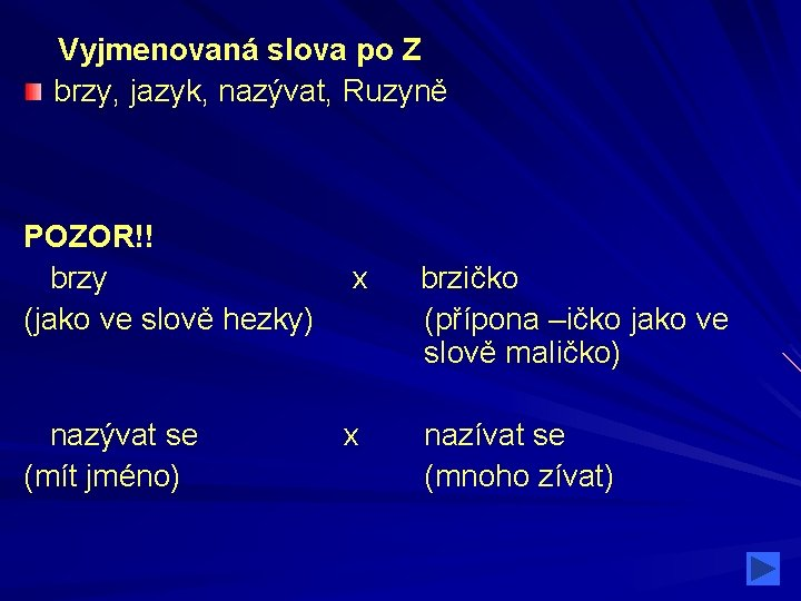 Vyjmenovaná slova po Z brzy, jazyk, nazývat, Ruzyně POZOR!! brzy x brzičko (jako ve