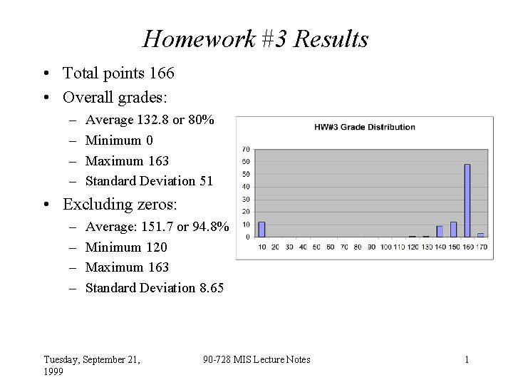 Homework #3 Results • Total points 166 • Overall grades: – – Average 132.