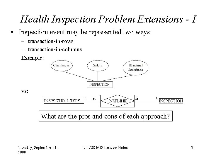 Health Inspection Problem Extensions - I • Inspection event may be represented two ways: