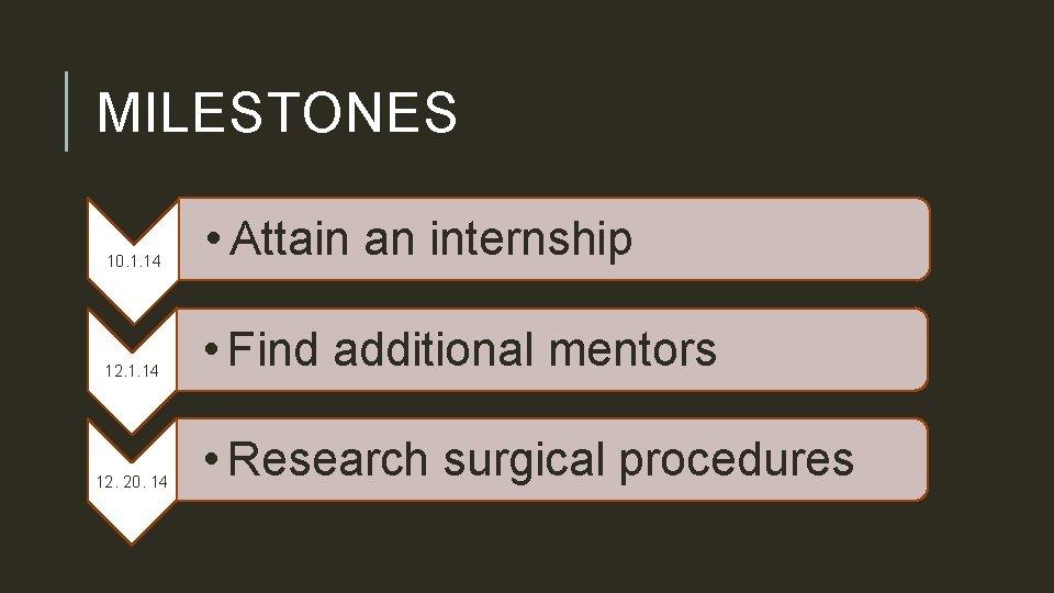 MILESTONES 10. 1. 14 • Attain an internship 12. 1. 14 • Find additional