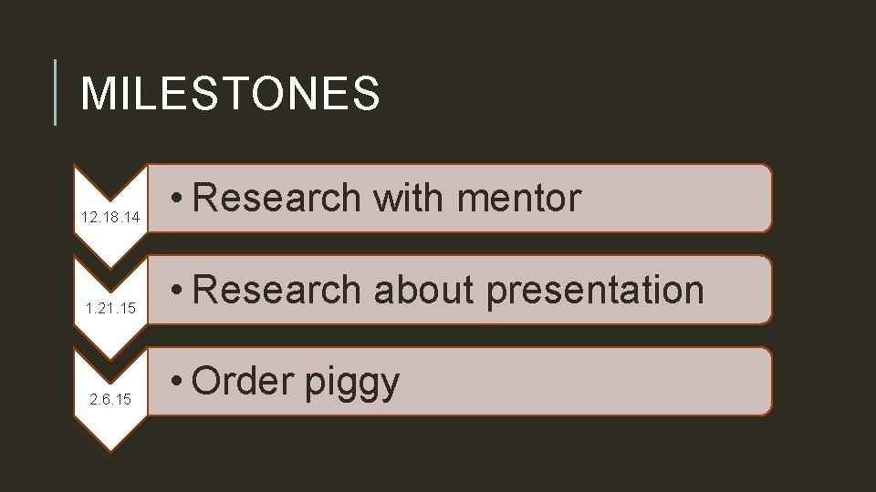 MILESTONES 12. 18. 14 • Research with mentor 1. 21. 15 • Research about