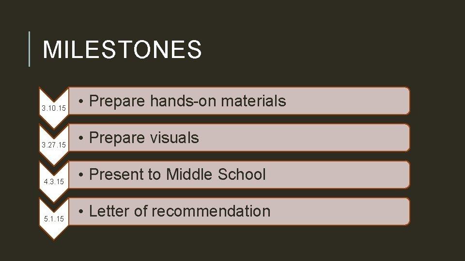 MILESTONES 3. 10. 15 • Prepare hands-on materials 3. 27. 15 • Prepare visuals