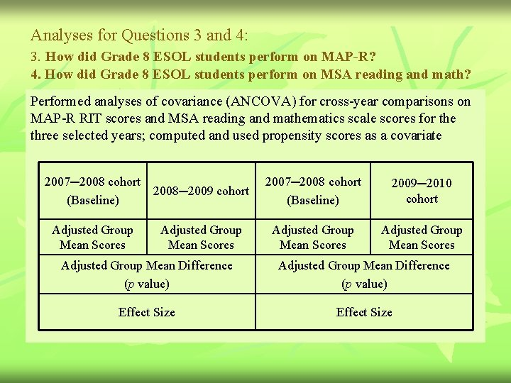Analyses for Questions 3 and 4: 3. How did Grade 8 ESOL students perform