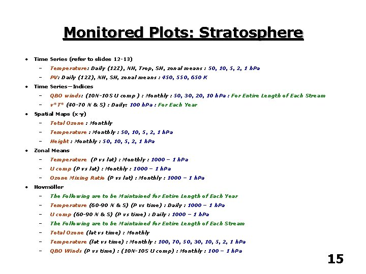 Monitored Plots: Stratosphere • • • Time Series (refer to slides 12 -13) –