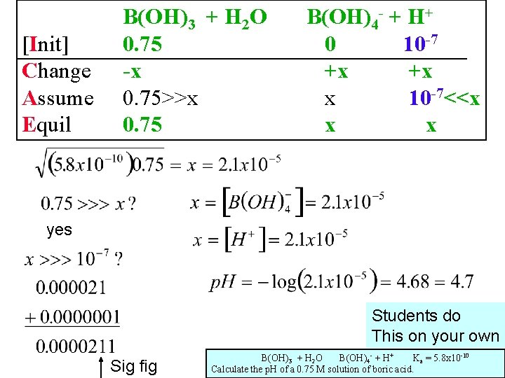 [Init] Change Assume Equil B(OH)3 + H 2 O 0. 75 -x 0. 75>>x
