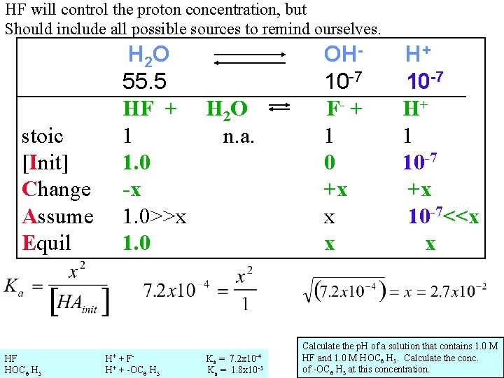 HF will control the proton concentration, but Should include all possible sources to remind