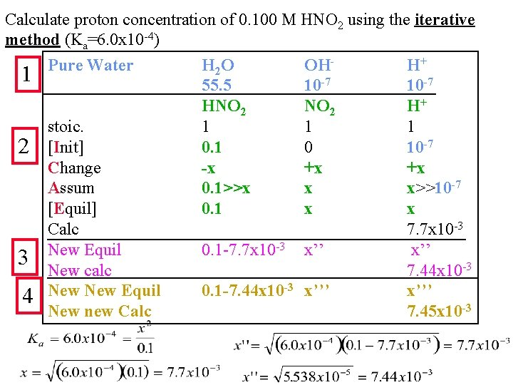 Calculate proton concentration of 0. 100 M HNO 2 using the iterative method (Ka=6.