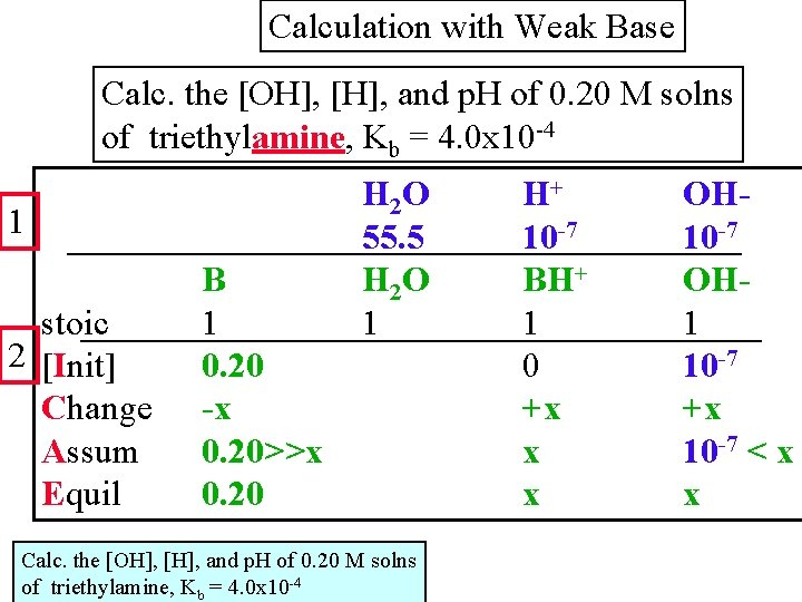 Calculation with Weak Base Calc. the [OH], [H], and p. H of 0. 20