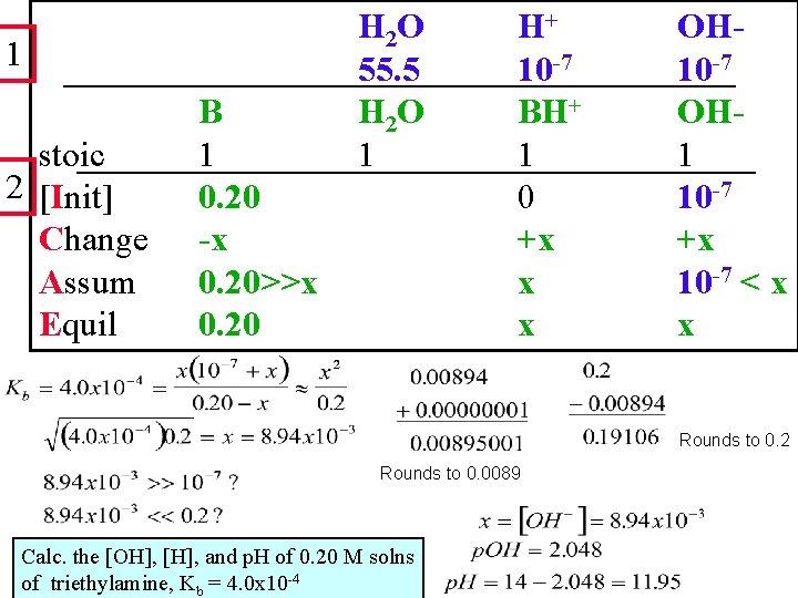 1 stoic 2 [Init] Change Assum Equil B 1 0. 20 -x 0. 20>>x