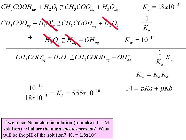 + If we place Na acetate in solution (to make a 0. 1 M