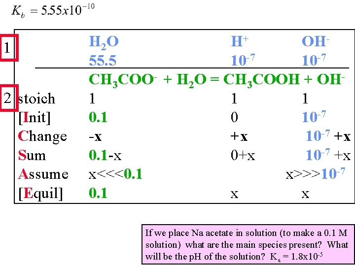 1 2 stoich [Init] Change Sum Assume [Equil] H 2 O H+ OH 55.