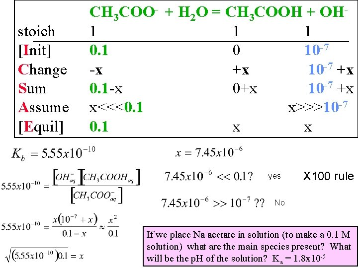 stoich [Init] Change Sum Assume [Equil] CH 3 COO- + H 2 O =
