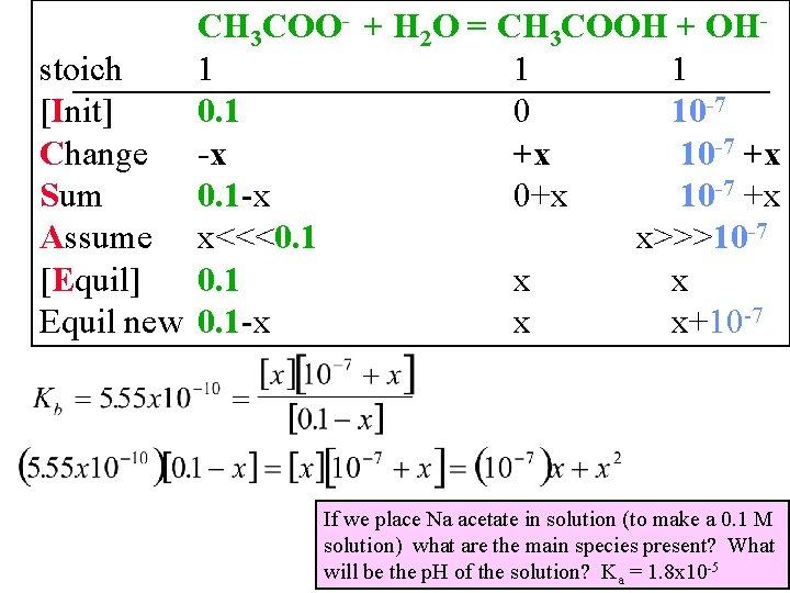 CH 3 COO- + H 2 O = CH 3 COOH + OHstoich 1
