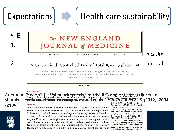 Expectations Health care sustainability • Expectations that change behaviour (TKA): 1. Preparation Post surgery