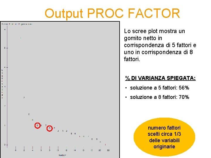 Output PROC FACTOR Lo scree plot mostra un gomito netto in corrispondenza di 5