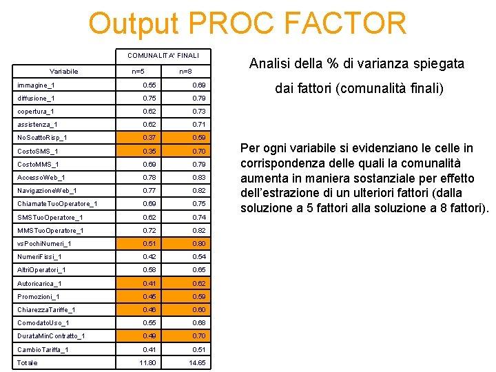 Output PROC FACTOR COMUNALITA' FINALI Variabile n=5 n=8 immagine_1 0. 55 0. 69 diffusione_1