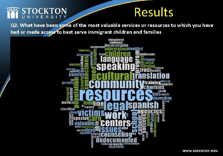 Results Q 2. What have been some of the most valuable services or resources