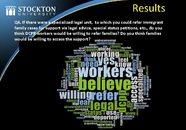 Results Q 4. If there were a specialized legal unit, to which you could