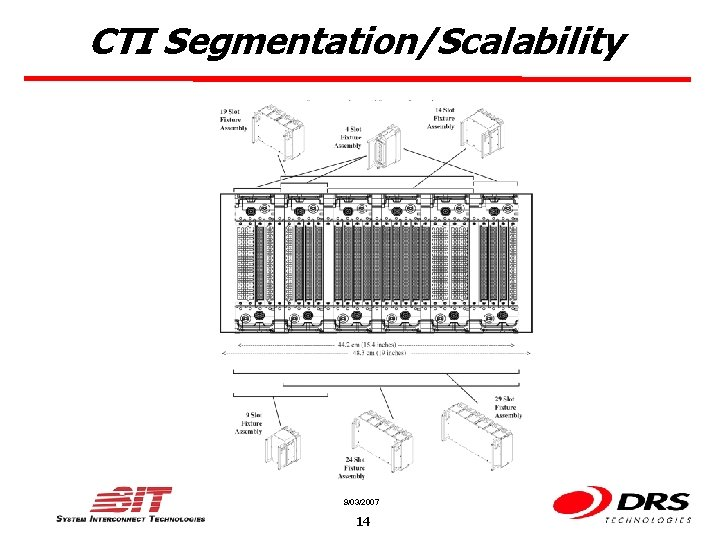 CTI Segmentation/Scalability 9/03/2007 14