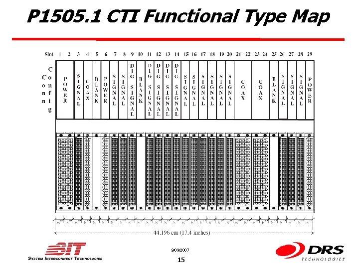 P 1505. 1 CTI Functional Type Map 9/03/2007 15