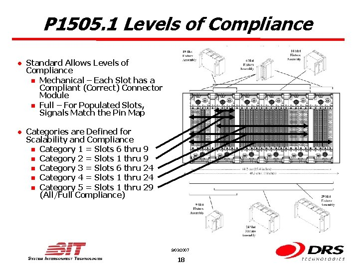 P 1505. 1 Levels of Compliance l Standard Allows Levels of Compliance n Mechanical