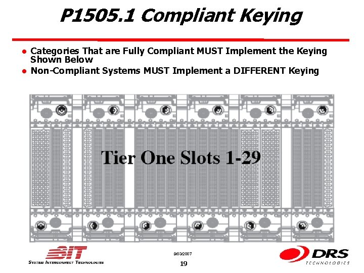P 1505. 1 Compliant Keying l l Categories That are Fully Compliant MUST Implement
