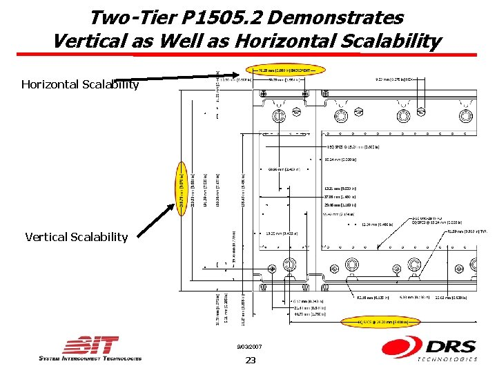 Two-Tier P 1505. 2 Demonstrates Vertical as Well as Horizontal Scalability Vertical Scalability 9/03/2007
