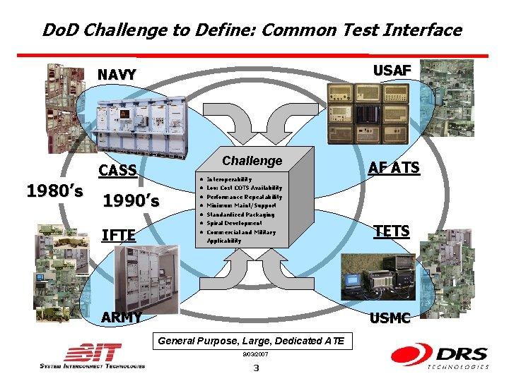 Do. D Challenge to Define: Common Test Interface USAF NAVY Challenge CASS 1980's •