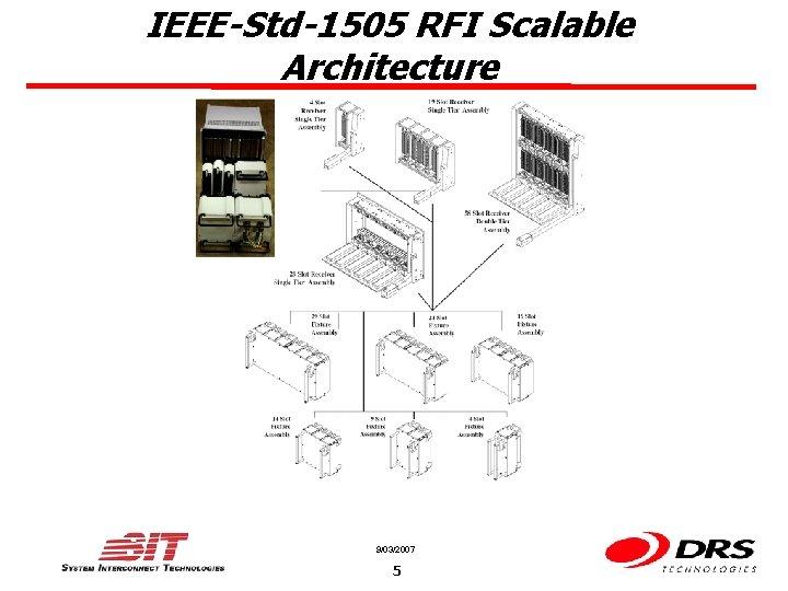 IEEE-Std-1505 RFI Scalable Architecture 9/03/2007 5