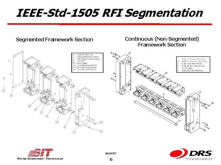 IEEE-Std-1505 RFI Segmentation Continuous (Non-Segmented) Framework Section Segmented Framework Section 9/03/2007 6