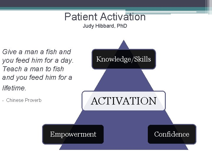 Patient Activation Judy Hibbard, Ph. D Give a man a fish and you feed