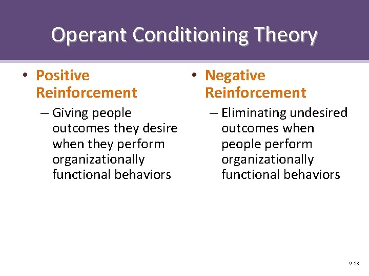 Operant Conditioning Theory • Positive Reinforcement – Giving people outcomes they desire when they