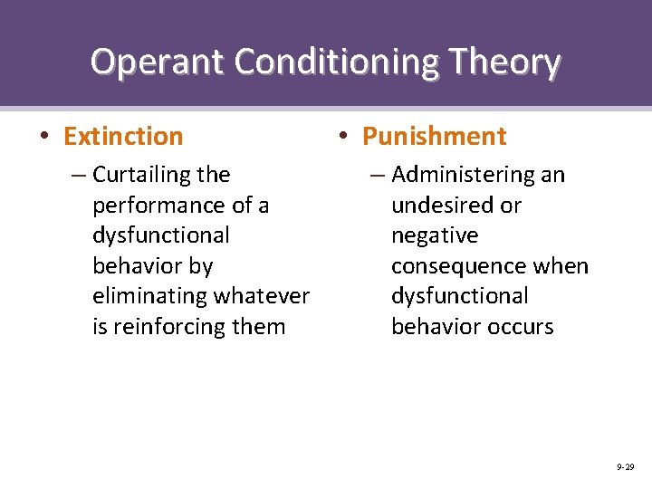 Operant Conditioning Theory • Extinction – Curtailing the performance of a dysfunctional behavior by