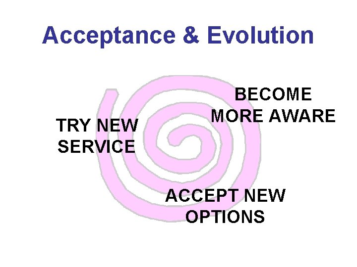 Acceptance & Evolution TRY NEW SERVICE BECOME MORE AWARE ACCEPT NEW OPTIONS
