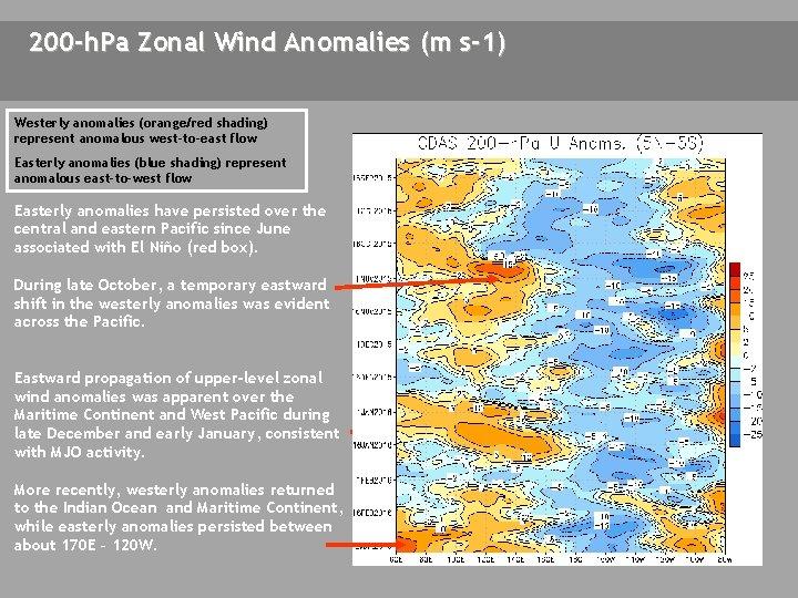 200 -h. Pa Zonal Wind Anomalies (m s-1) Westerly anomalies (orange/red shading) represent anomalous